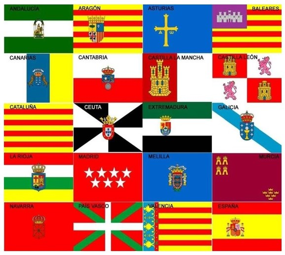 Federaciones de ajedrez en España